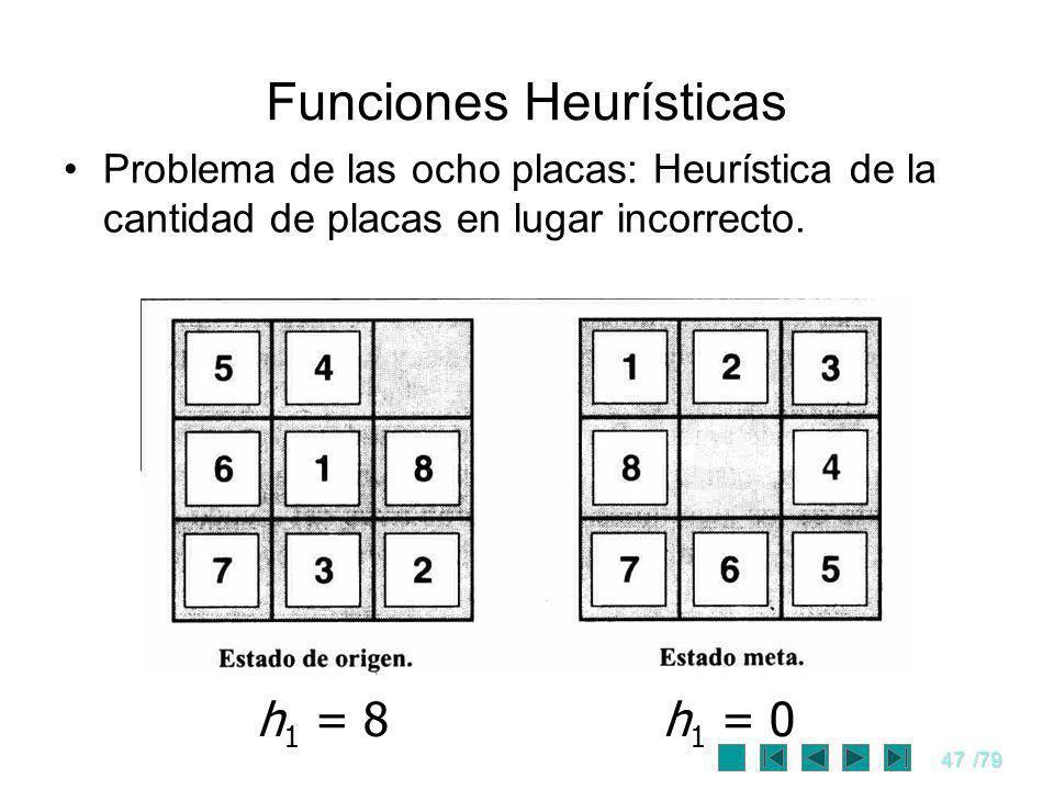 47/79 Funciones Heurísticas Problema de las ocho placas: Heurística de la cantidad de placas en lugar incorrecto. h 1 = 0h 1 = 8