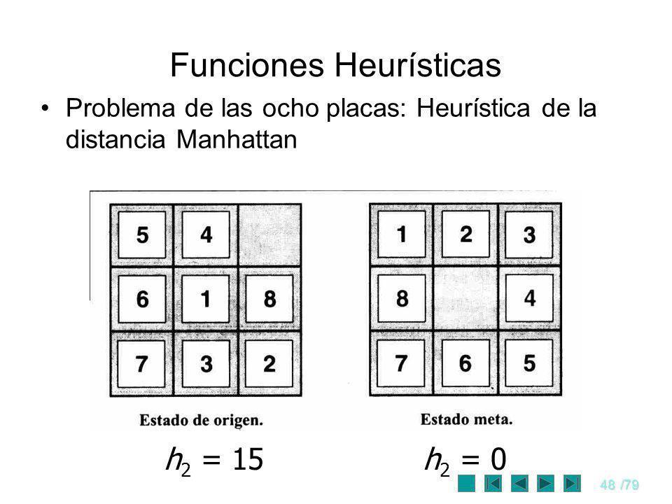 48/79 Funciones Heurísticas Problema de las ocho placas: Heurística de la distancia Manhattan h 2 = 0h 2 = 15