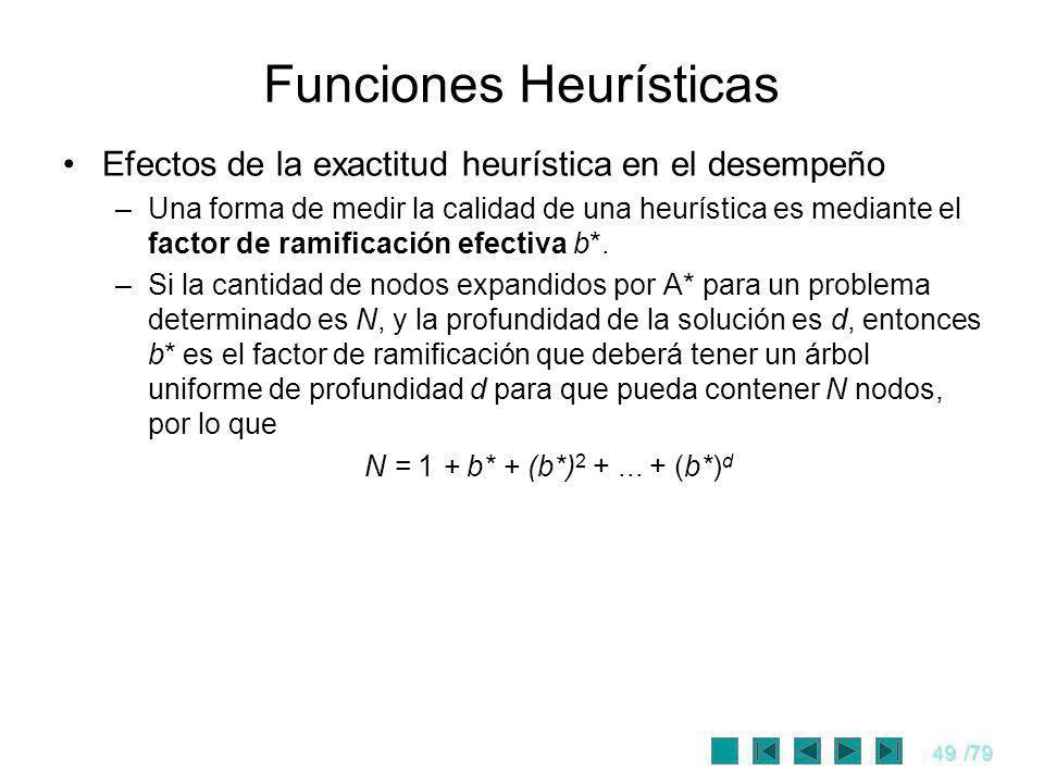 49/79 Funciones Heurísticas Efectos de la exactitud heurística en el desempeño –Una forma de medir la calidad de una heurística es mediante el factor