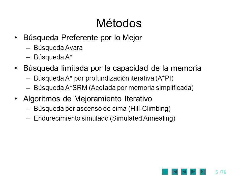 5/79 Métodos Búsqueda Preferente por lo Mejor –Búsqueda Avara –Búsqueda A* Búsqueda limitada por la capacidad de la memoria –Búsqueda A* por profundiz
