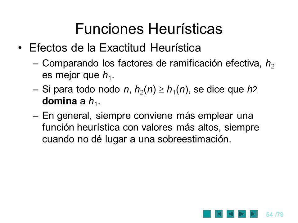 54/79 Funciones Heurísticas Efectos de la Exactitud Heurística –Comparando los factores de ramificación efectiva, h 2 es mejor que h 1. –Si para todo