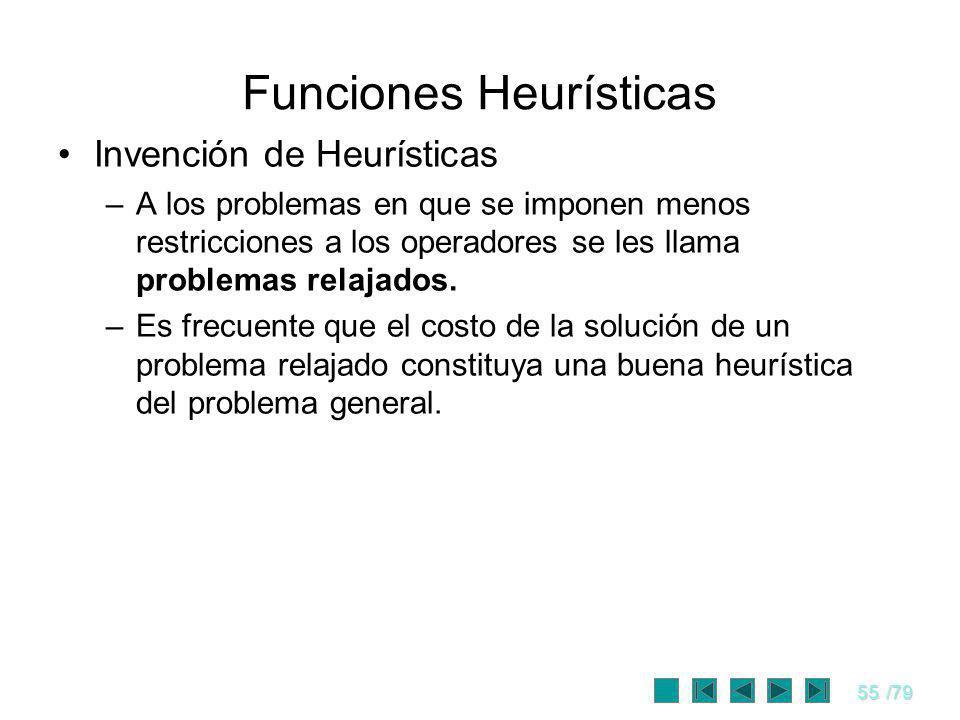 55/79 Funciones Heurísticas Invención de Heurísticas –A los problemas en que se imponen menos restricciones a los operadores se les llama problemas re