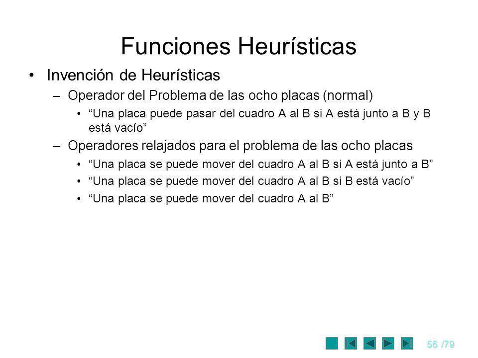 56/79 Funciones Heurísticas Invención de Heurísticas –Operador del Problema de las ocho placas (normal) Una placa puede pasar del cuadro A al B si A e