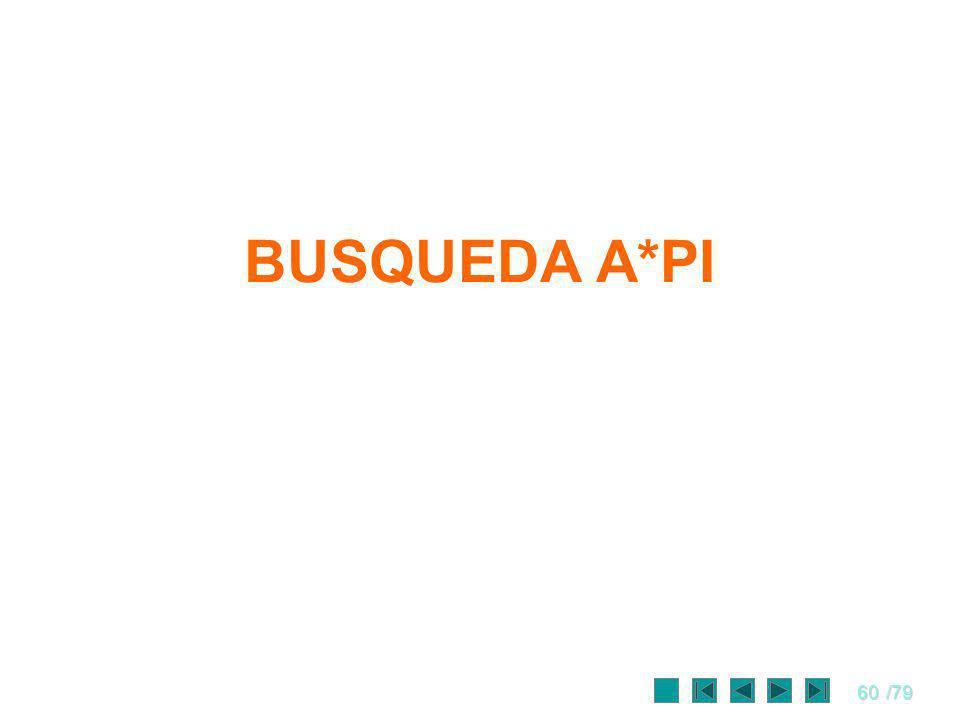 60/79 BUSQUEDA A*PI