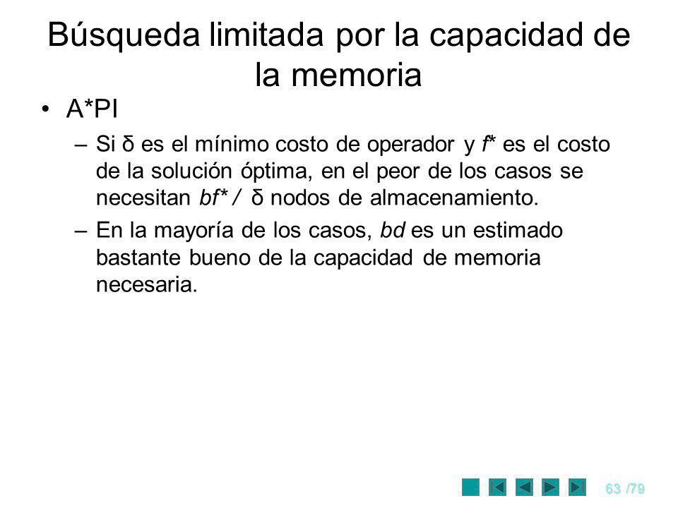 63/79 A*PI –Si δ es el mínimo costo de operador y f* es el costo de la solución óptima, en el peor de los casos se necesitan bf* / δ nodos de almacena