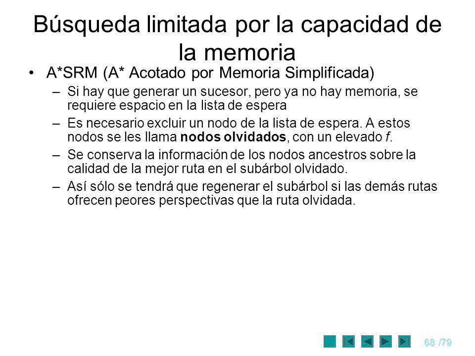 68/79 A*SRM (A* Acotado por Memoria Simplificada) –Si hay que generar un sucesor, pero ya no hay memoria, se requiere espacio en la lista de espera –E