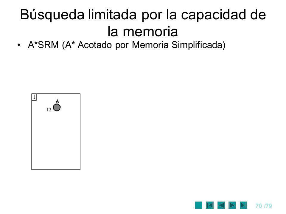70/79 A*SRM (A* Acotado por Memoria Simplificada) Búsqueda limitada por la capacidad de la memoria