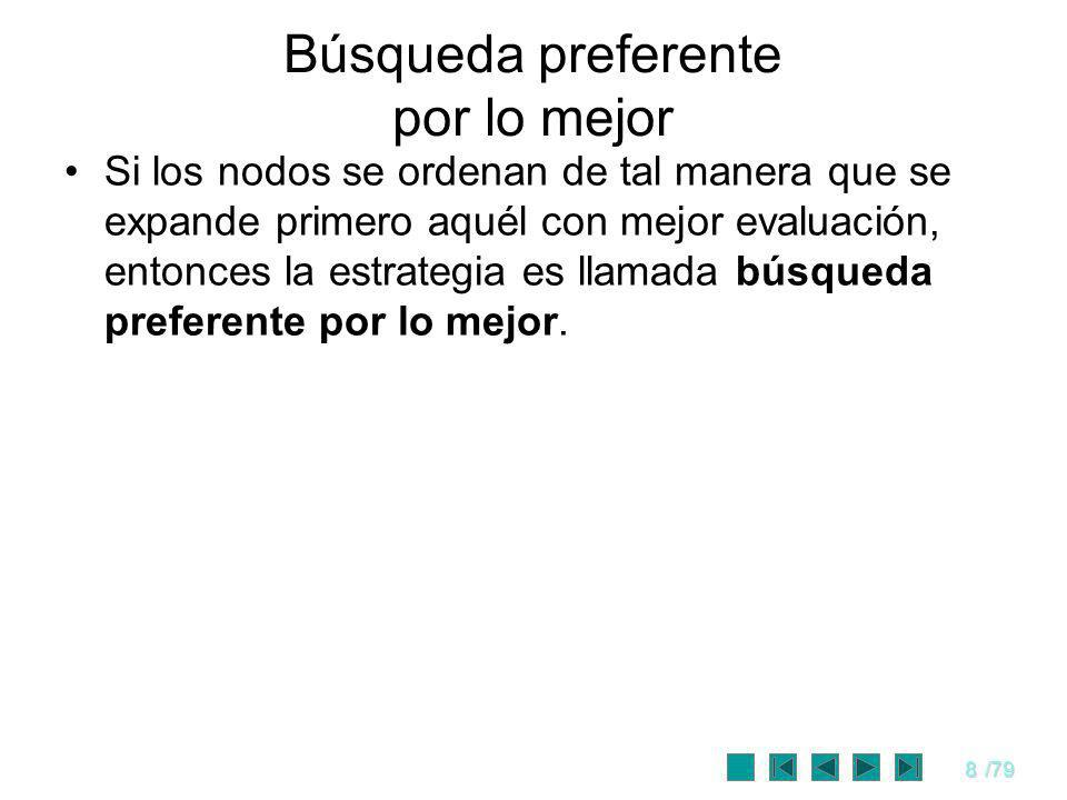 9/79 Búsqueda preferente por lo mejor función BUSQUEDA-PREFERENTE-POR-LO-MEJOR (problema, FUNCION-EVALUACION) responde con una secuencia de solución entradas: problema, un problema Función-Eval, una función de evaluación Función-lista-de-espera una función que ordena los nodos mediante FUNCIÓN-EVAL responde con BUSQUEDA-GENERAL (Problema, Función-lista- de-espera)