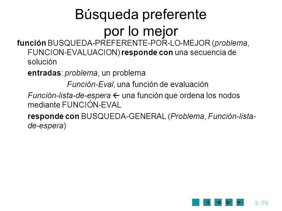 10/79 Búsqueda preferente por lo mejor Así como es existe una familia de algoritmos BUSQUEDA-GENERAL, con distintas funciones de ordenamiento, también existe una familia de algoritmos BUSQUEDA-PREFERENTE-POR- LO-MEJOR, que varían la función de evaluación.
