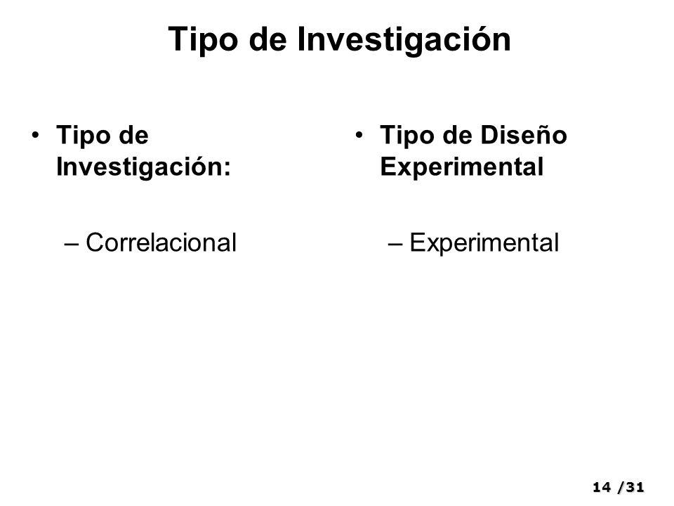 14/31 Tipo de Investigación Tipo de Investigación: –Correlacional Tipo de Diseño Experimental –Experimental