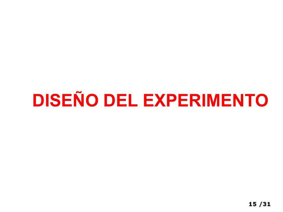 15/31 DISEÑO DEL EXPERIMENTO