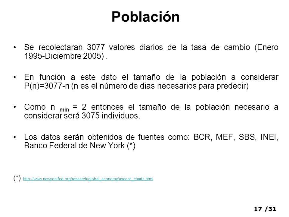 17/31 Población Se recolectaran 3077 valores diarios de la tasa de cambio (Enero 1995-Diciembre 2005).