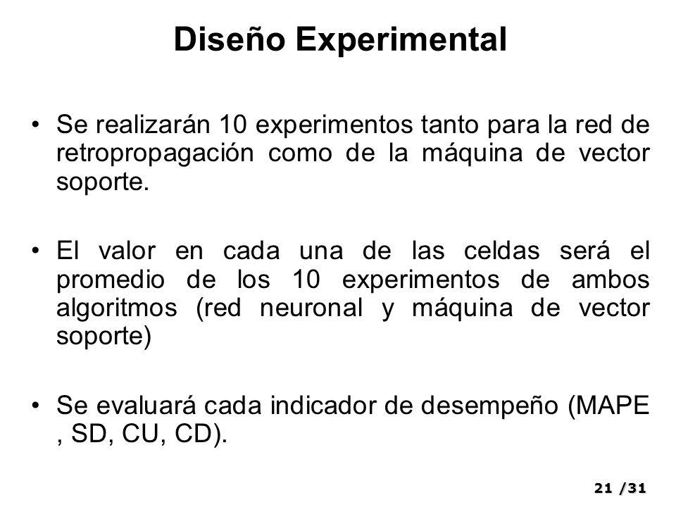 21/31 Diseño Experimental Se realizarán 10 experimentos tanto para la red de retropropagación como de la máquina de vector soporte.