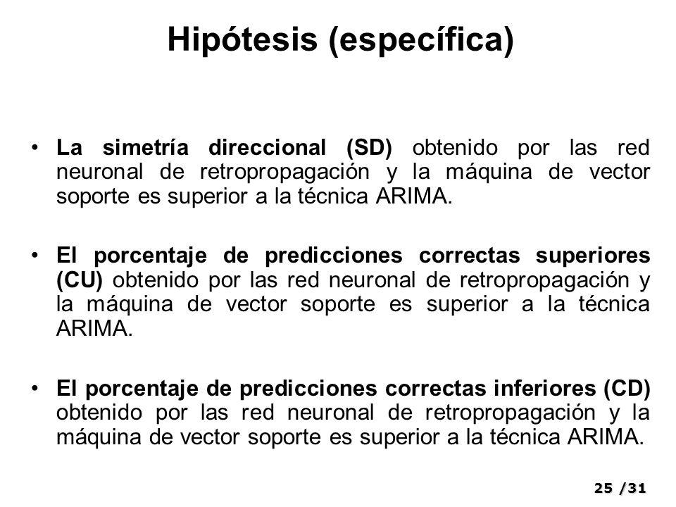 25/31 Hipótesis (específica) La simetría direccional (SD) obtenido por las red neuronal de retropropagación y la máquina de vector soporte es superior a la técnica ARIMA.