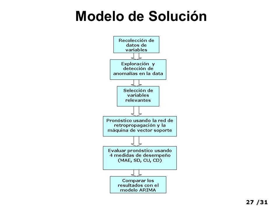 27/31 Modelo de Solución