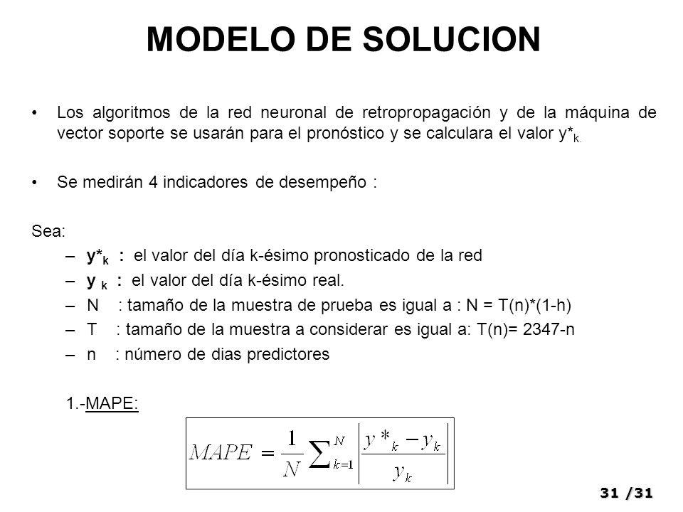 31/31 MODELO DE SOLUCION Los algoritmos de la red neuronal de retropropagación y de la máquina de vector soporte se usarán para el pronóstico y se calculara el valor y* k.