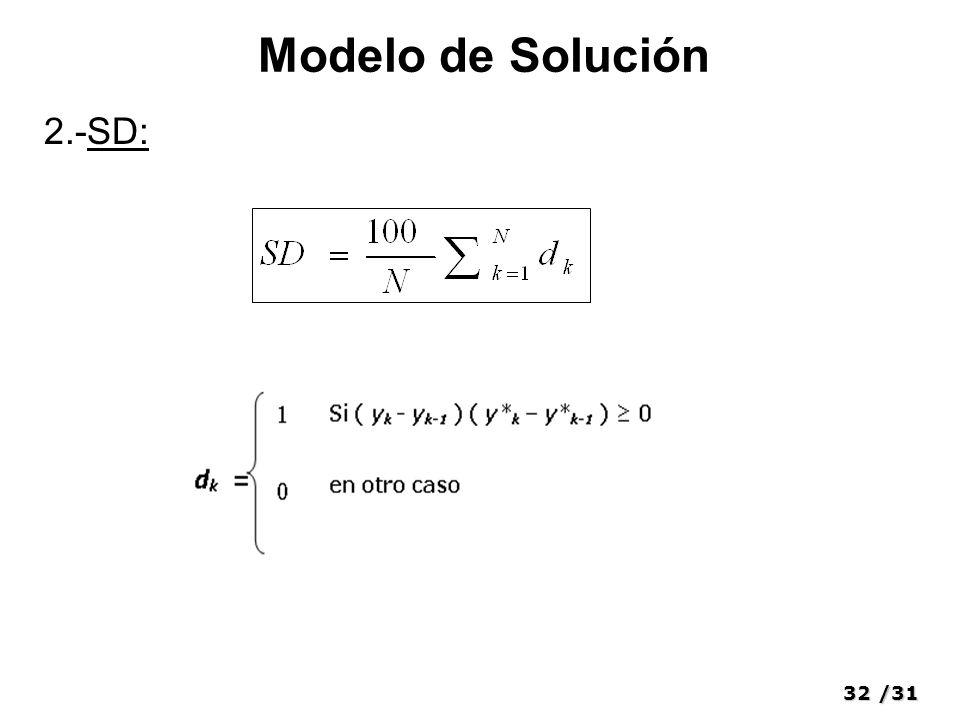 32/31 Modelo de Solución 2.-SD: