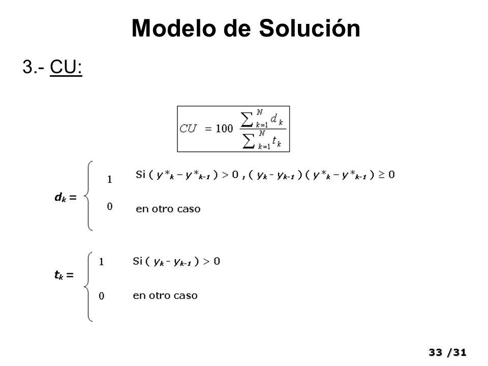 33/31 Modelo de Solución 3.- CU: