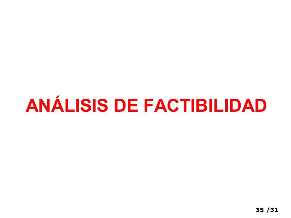 35/31 ANÁLISIS DE FACTIBILIDAD