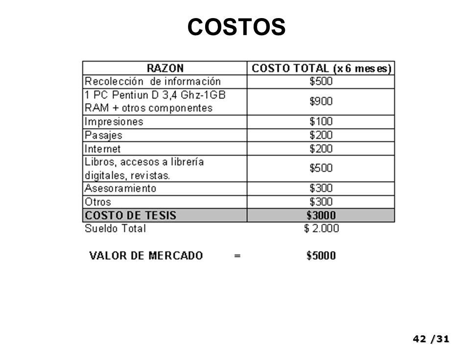 42/31 COSTOS