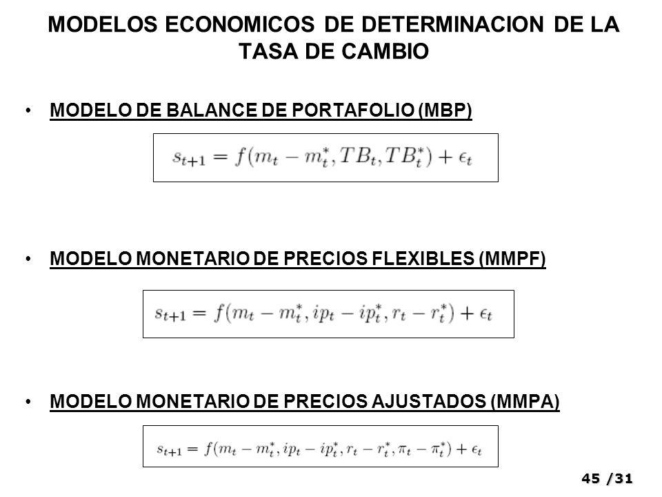 45/31 MODELOS ECONOMICOS DE DETERMINACION DE LA TASA DE CAMBIO MODELO DE BALANCE DE PORTAFOLIO (MBP) MODELO MONETARIO DE PRECIOS FLEXIBLES (MMPF) MODELO MONETARIO DE PRECIOS AJUSTADOS (MMPA)