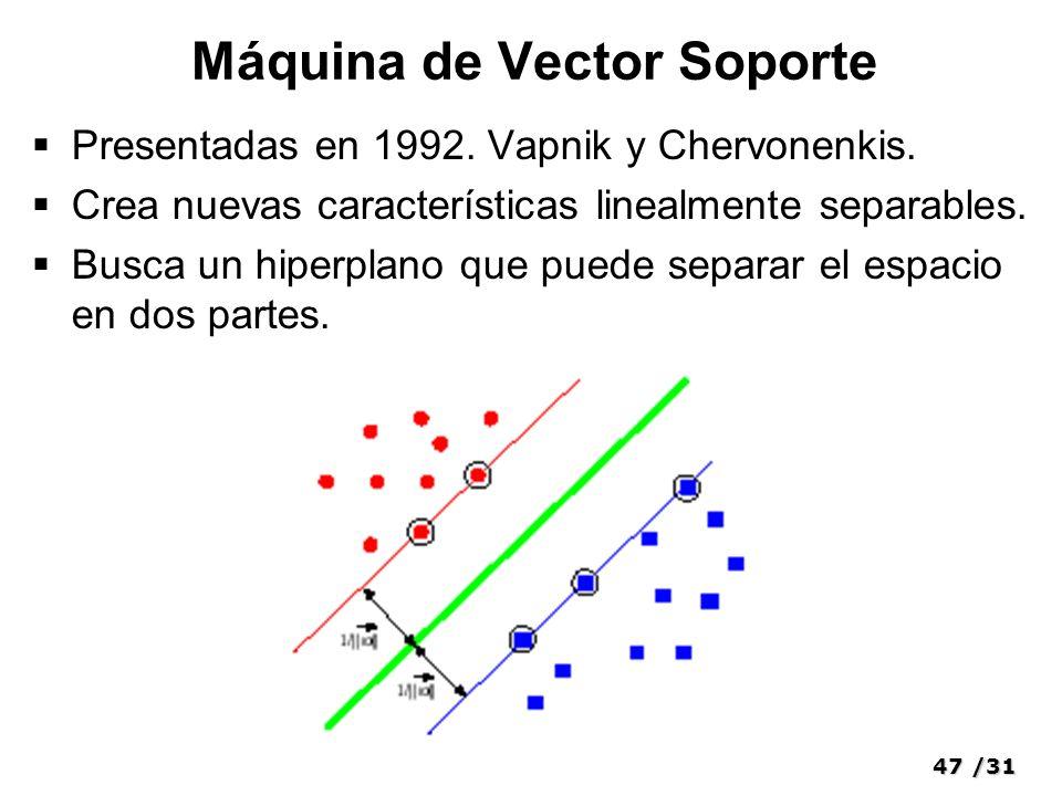 47/31 Máquina de Vector Soporte Presentadas en 1992.