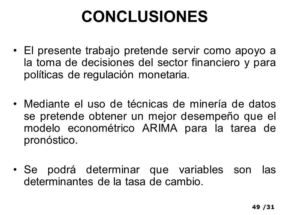 49/31 El presente trabajo pretende servir como apoyo a la toma de decisiones del sector financiero y para políticas de regulación monetaria.