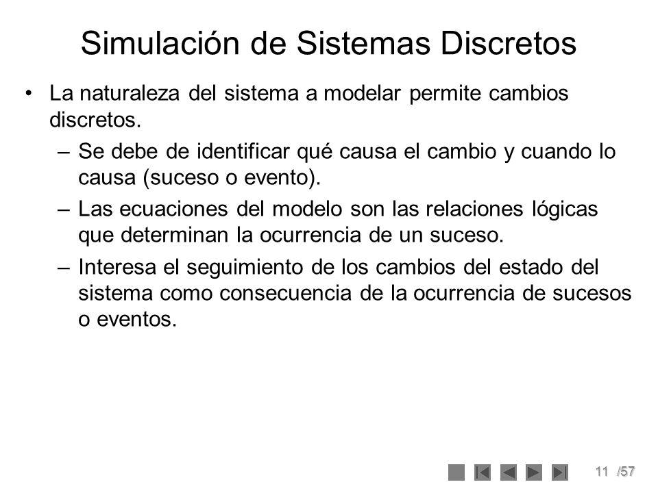 11/57 Simulación de Sistemas Discretos La naturaleza del sistema a modelar permite cambios discretos. –Se debe de identificar qué causa el cambio y cu