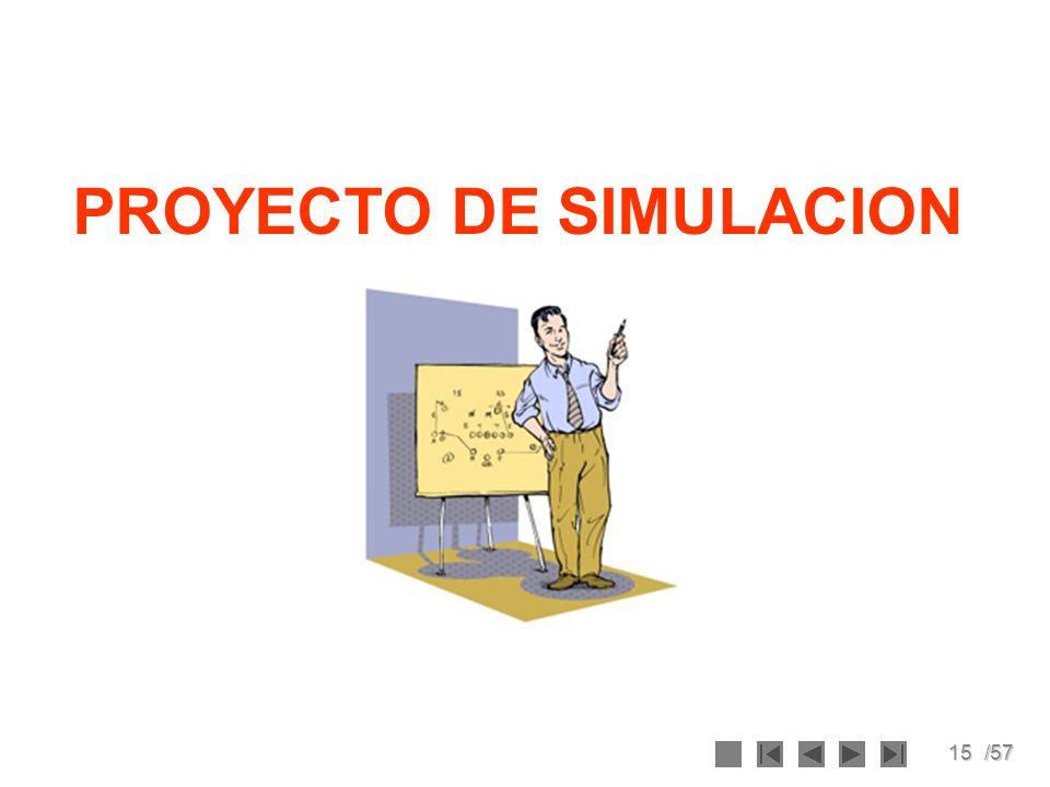 15/57 PROYECTO DE SIMULACION