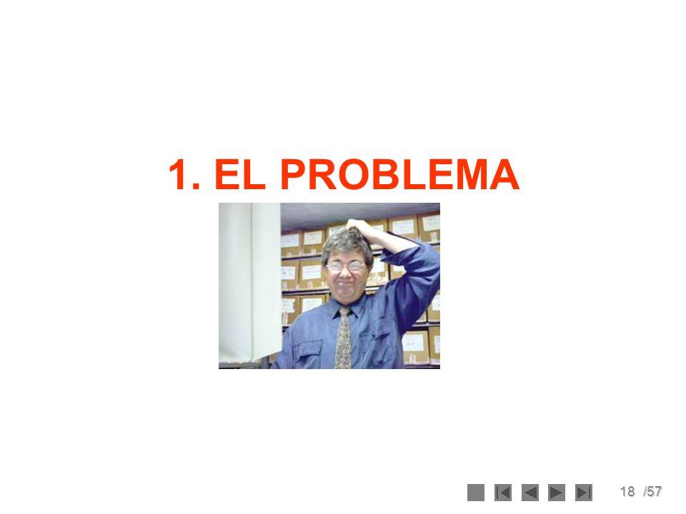 18/57 1. EL PROBLEMA