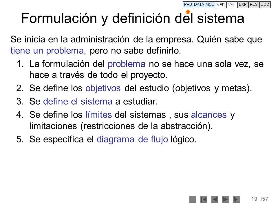 19/57 Formulación y definición del sistema Se inicia en la administración de la empresa. Quién sabe que tiene un problema, pero no sabe definirlo. 1.L