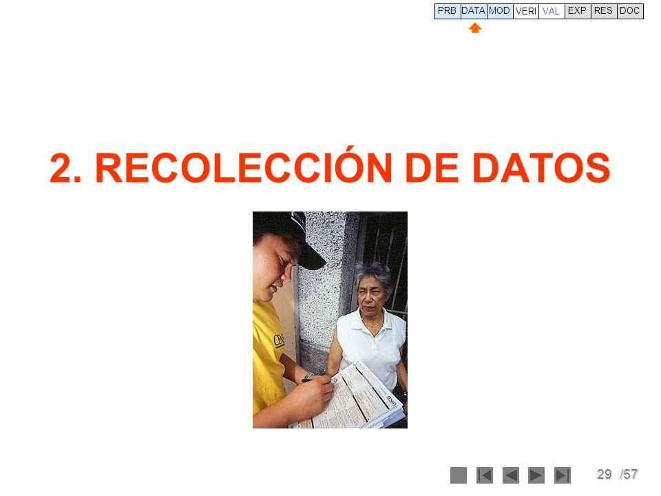 29/57 2. RECOLECCIÓN DE DATOS PRBDATA VERI MOD VAL EXPRESDOC