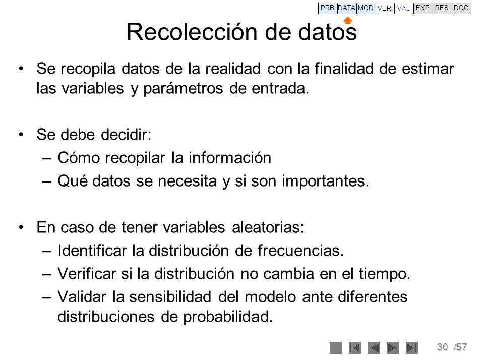 30/57 Recolección de datos Se recopila datos de la realidad con la finalidad de estimar las variables y parámetros de entrada. Se debe decidir: –Cómo