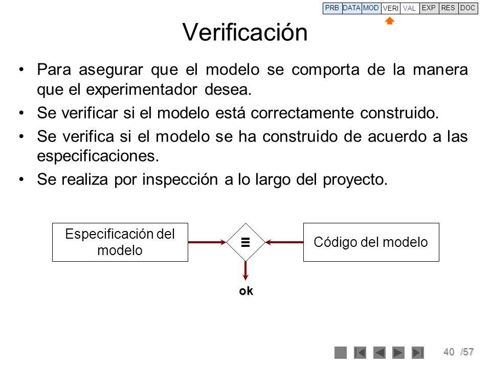 40/57 Verificación Para asegurar que el modelo se comporta de la manera que el experimentador desea. Se verificar si el modelo está correctamente cons