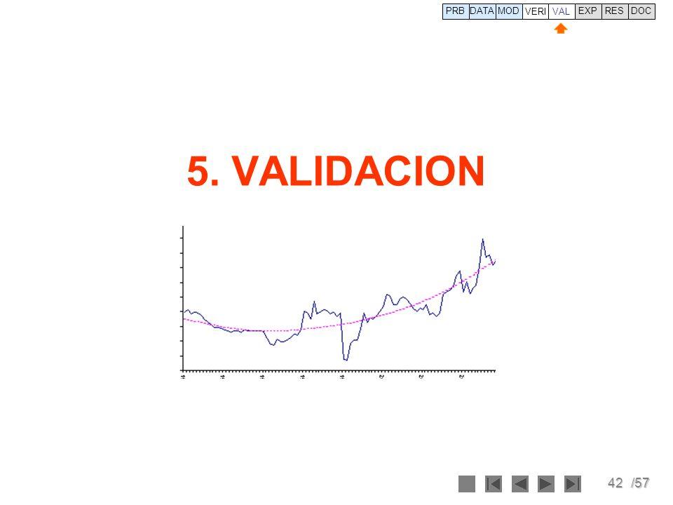 42/57 5. VALIDACION PRBDATA VERI MOD VAL EXPRESDOC