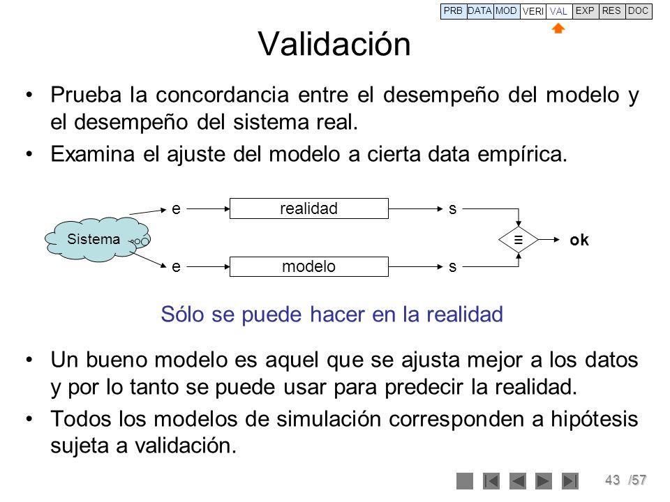 43/57 Prueba la concordancia entre el desempeño del modelo y el desempeño del sistema real. Examina el ajuste del modelo a cierta data empírica. Sólo