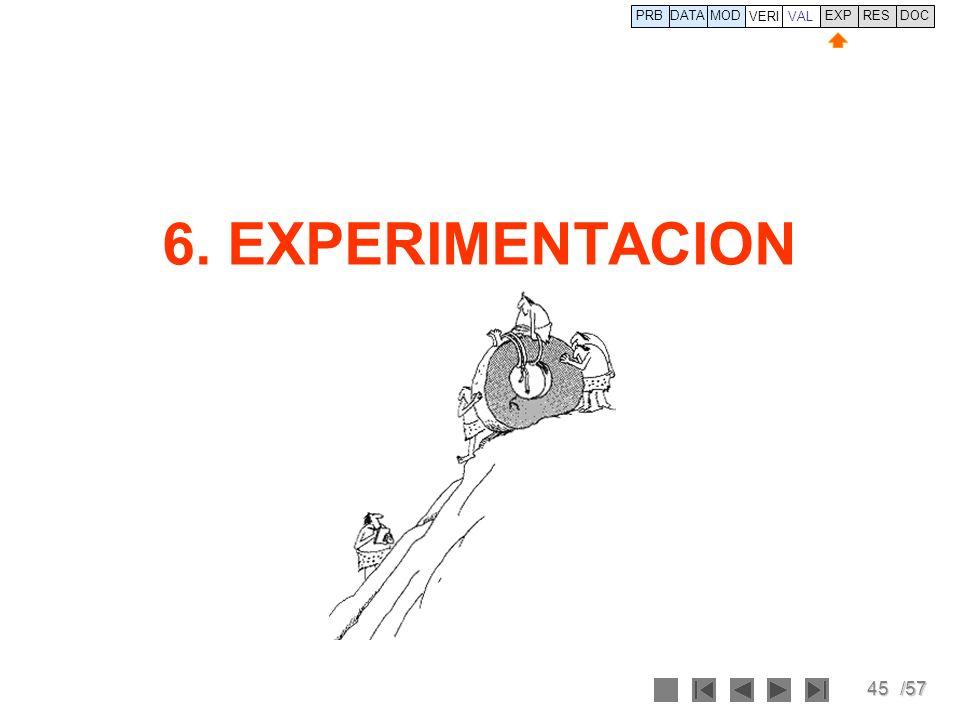 45/57 6. EXPERIMENTACION PRBDATA VERI MOD VAL EXPRESDOC