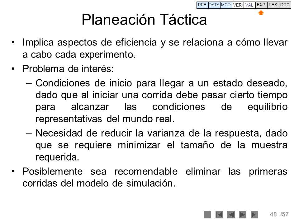 48/57 Planeación Táctica Implica aspectos de eficiencia y se relaciona a cómo llevar a cabo cada experimento. Problema de interés: –Condiciones de ini