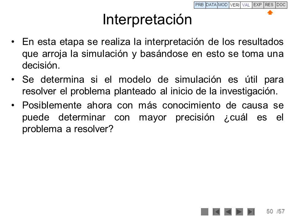 50/57 Interpretación En esta etapa se realiza la interpretación de los resultados que arroja la simulación y basándose en esto se toma una decisión. S
