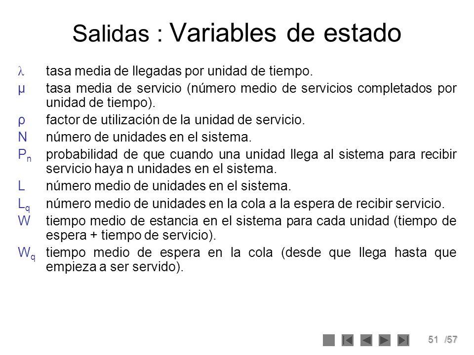 51/57 Salidas : Variables de estado λ tasa media de llegadas por unidad de tiempo. μtasa media de servicio (número medio de servicios completados por
