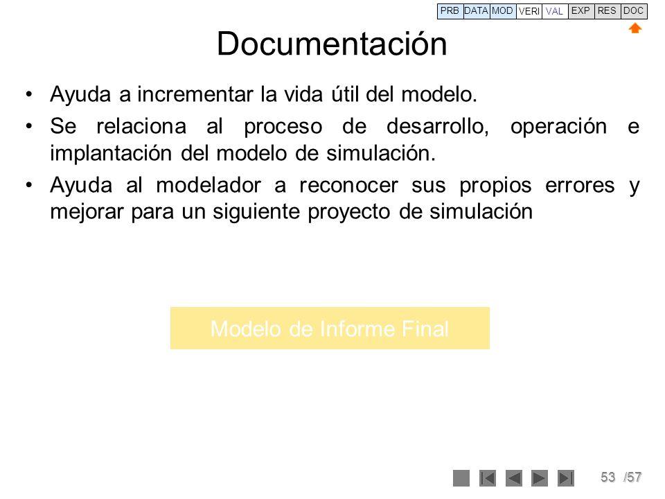 53/57 Documentación Ayuda a incrementar la vida útil del modelo. Se relaciona al proceso de desarrollo, operación e implantación del modelo de simulac