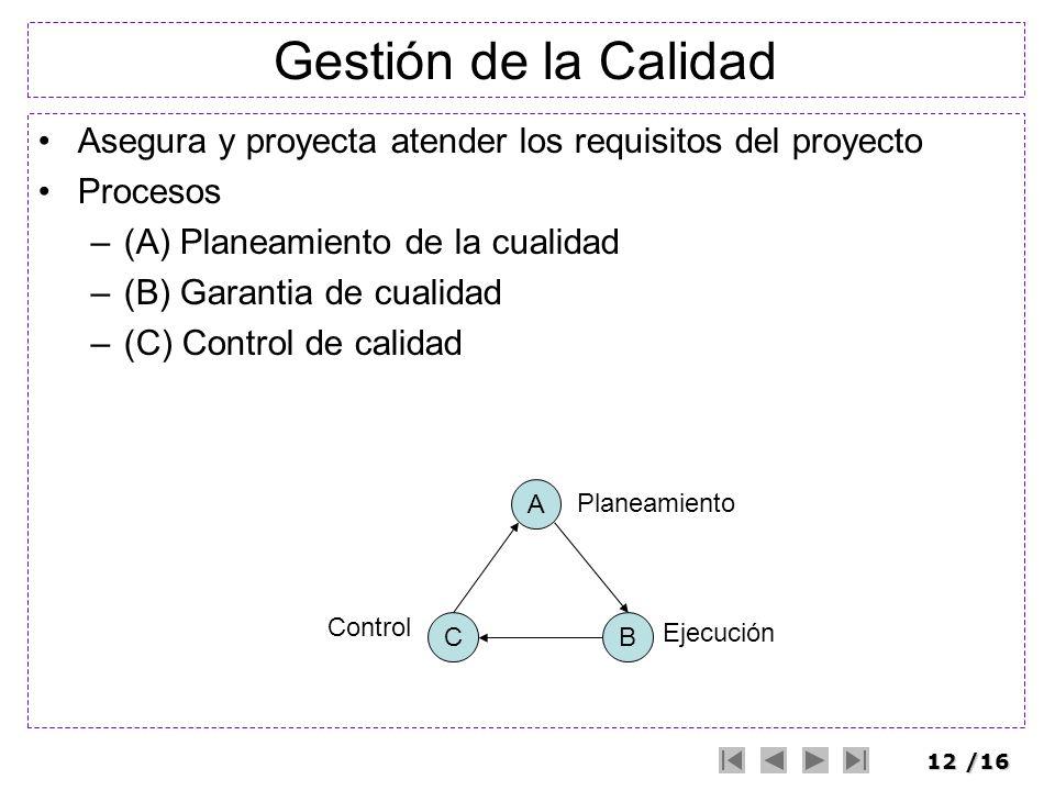 12/16 Gestión de la Calidad Asegura y proyecta atender los requisitos del proyecto Procesos –(A) Planeamiento de la cualidad –(B) Garantia de cualidad