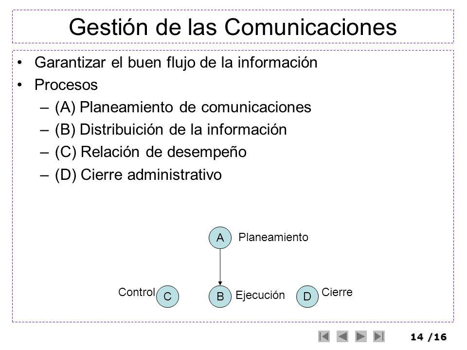 14/16 Gestión de las Comunicaciones Garantizar el buen flujo de la información Procesos –(A) Planeamiento de comunicaciones –(B) Distribuición de la i