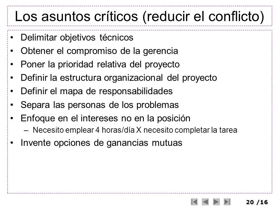 20/16 Los asuntos críticos (reducir el conflicto) Delimitar objetivos técnicos Obtener el compromiso de la gerencia Poner la prioridad relativa del pr
