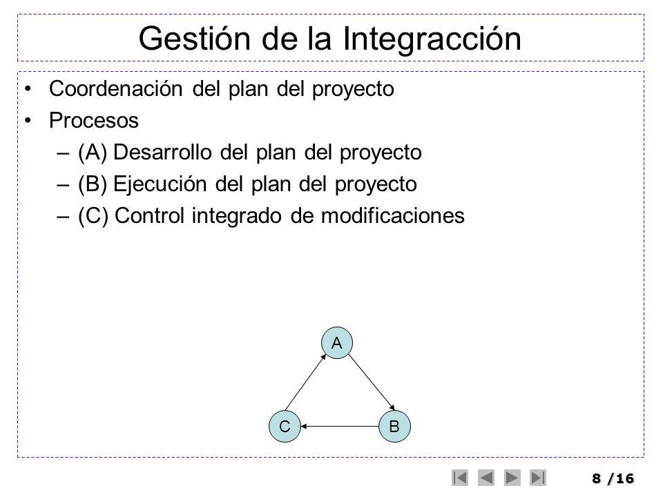8/16 Gestión de la Integracción Coordenación del plan del proyecto Procesos –(A) Desarrollo del plan del proyecto –(B) Ejecución del plan del proyecto