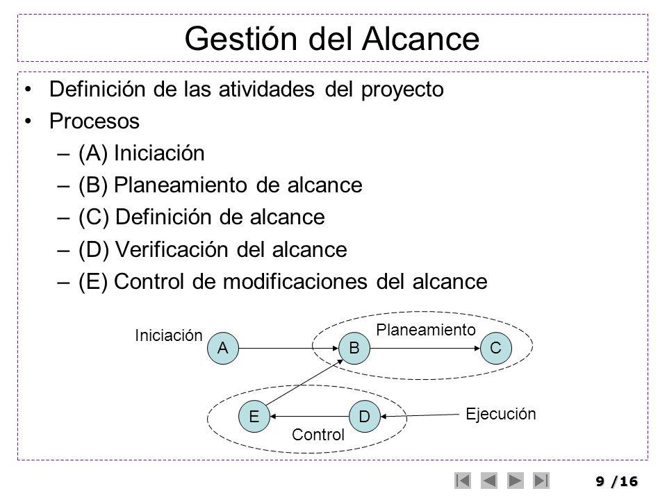 9/16 Gestión del Alcance Definición de las atividades del proyecto Procesos –(A) Iniciación –(B) Planeamiento de alcance –(C) Definición de alcance –(