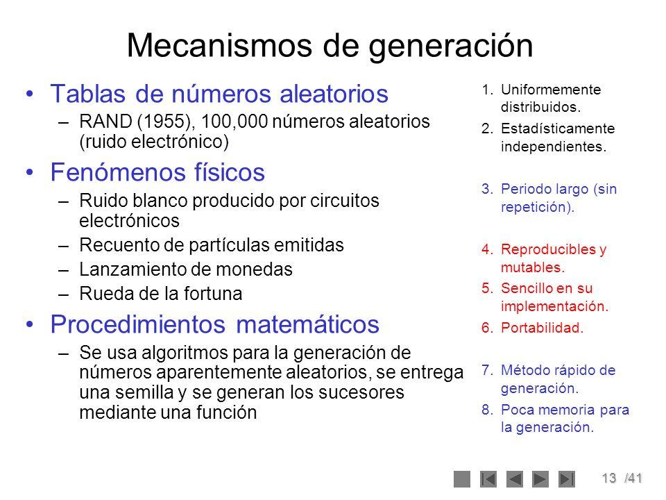 13/41 Mecanismos de generación Tablas de números aleatorios –RAND (1955), 100,000 números aleatorios (ruido electrónico) Fenómenos físicos –Ruido blan