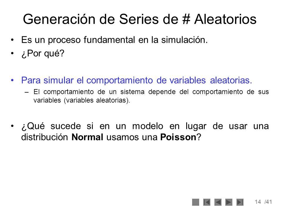 14/41 Generación de Series de # Aleatorios Es un proceso fundamental en la simulación. ¿Por qué? Para simular el comportamiento de variables aleatoria