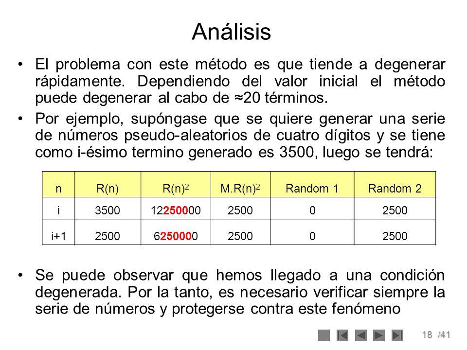 18/41 Análisis El problema con este método es que tiende a degenerar rápidamente. Dependiendo del valor inicial el método puede degenerar al cabo de 2