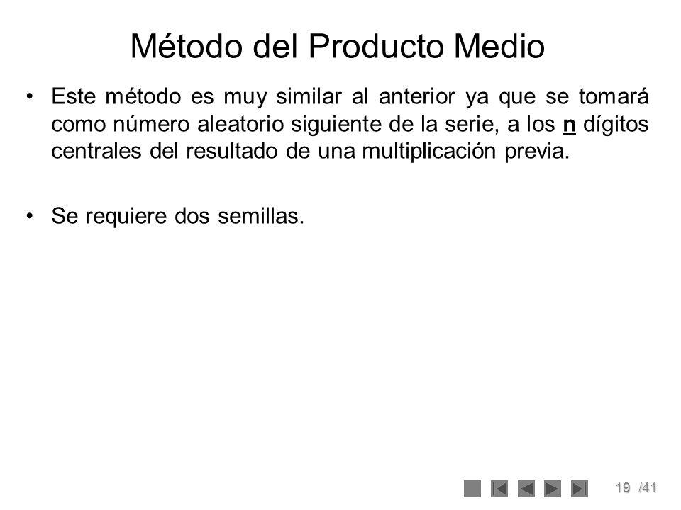 19/41 Método del Producto Medio Este método es muy similar al anterior ya que se tomará como número aleatorio siguiente de la serie, a los n dígitos c